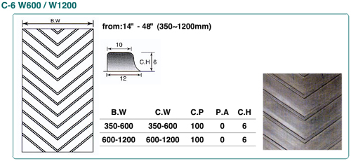 Sino Rubber Belts co ,Ltd -Chevron Conveyor Belts